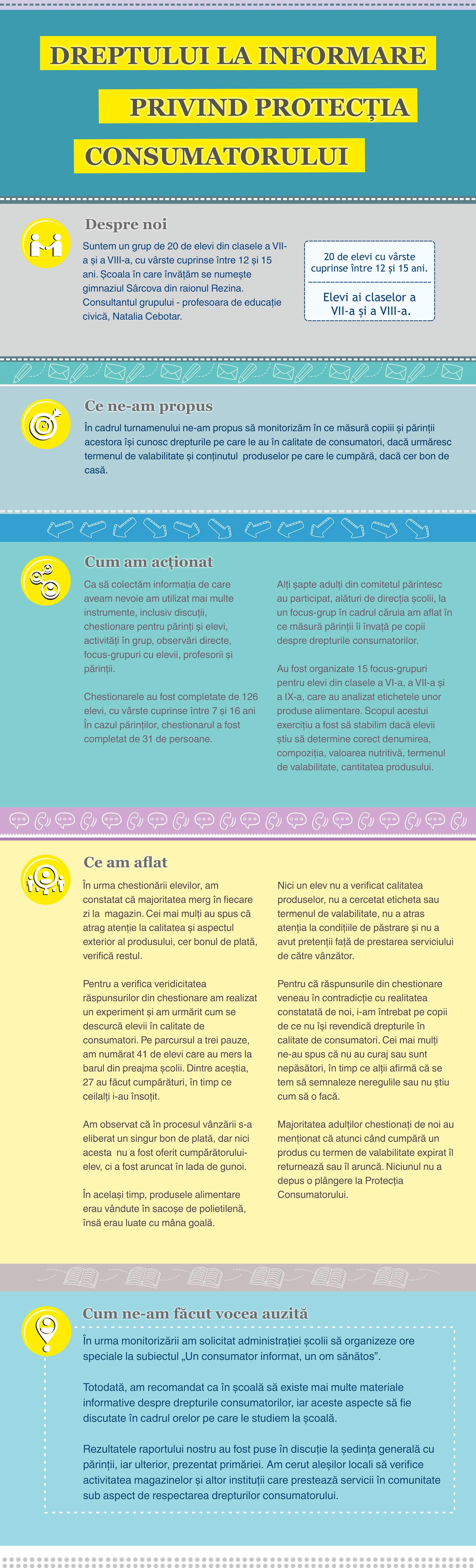 Dreptului la informare privind protecția consumatorului
